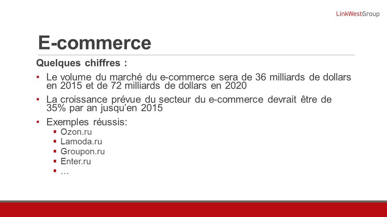 E-commerce Quelques chiffres :