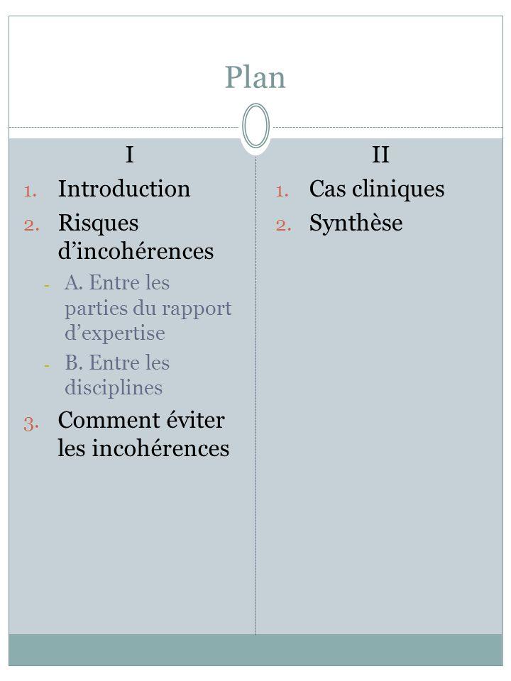Plan I Introduction Risques d'incohérences
