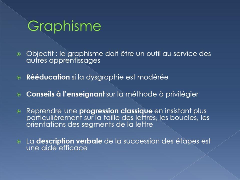 Graphisme Objectif : le graphisme doit être un outil au service des autres apprentissages. Rééducation si la dysgraphie est modérée.