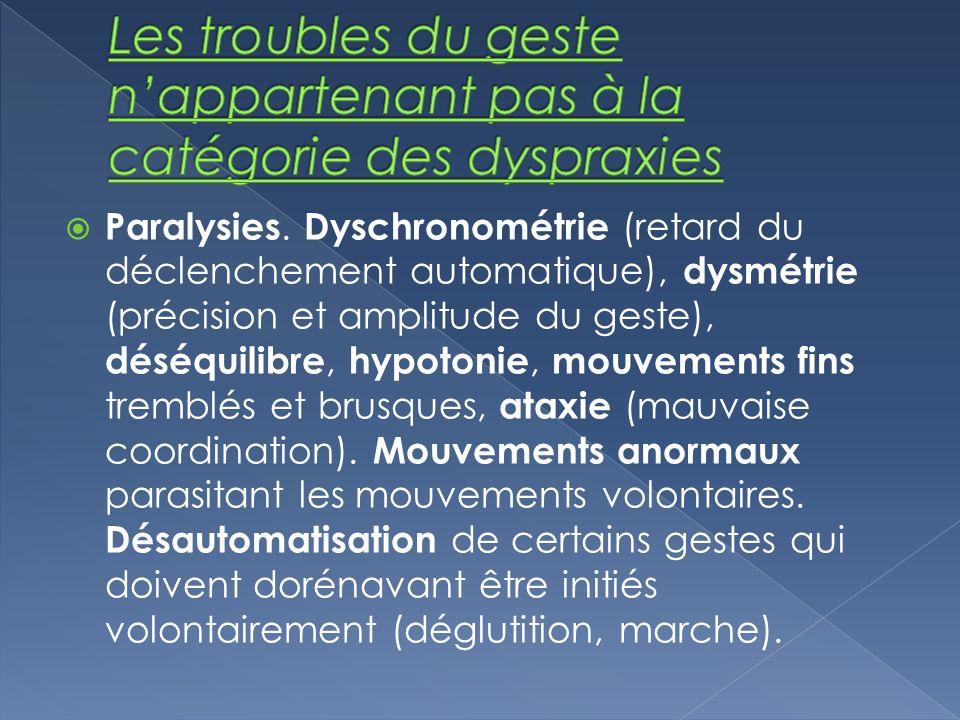 Les troubles du geste n'appartenant pas à la catégorie des dyspraxies