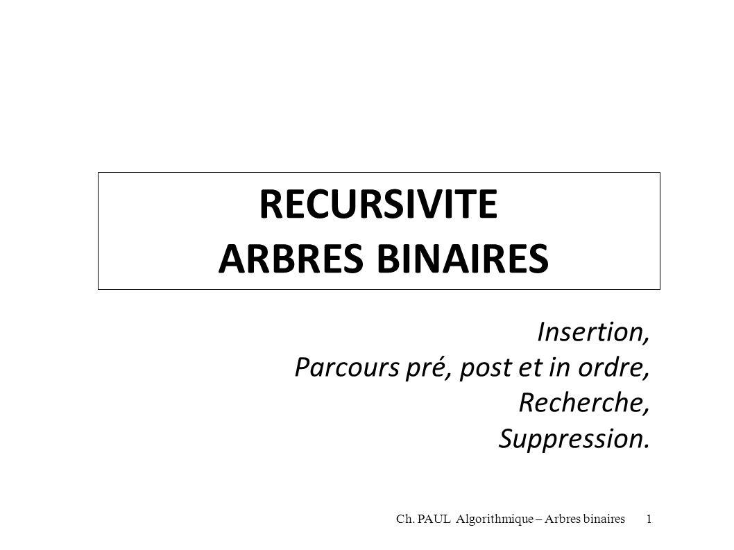 RECURSIVITE ARBRES BINAIRES