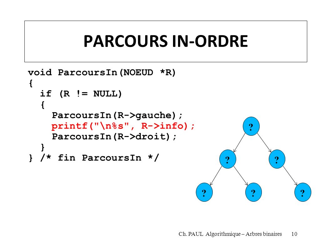 PARCOURS IN-ORDRE void ParcoursIn(NOEUD *R) { if (R != NULL)