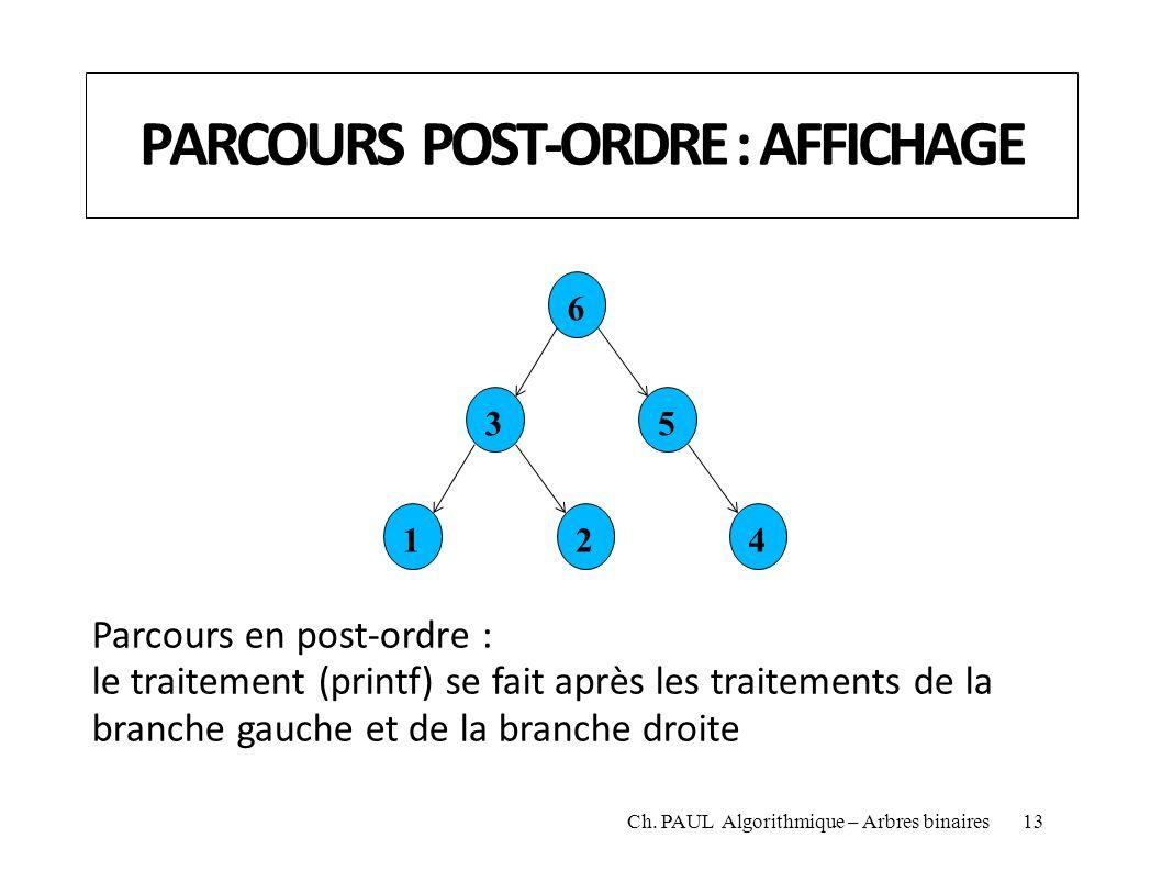 PARCOURS POST-ORDRE : AFFICHAGE