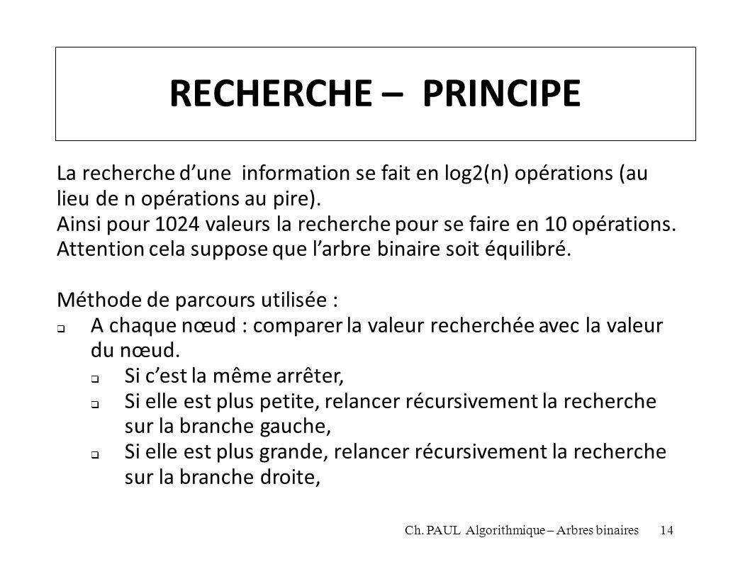 RECHERCHE – PRINCIPE La recherche d'une information se fait en log2(n) opérations (au lieu de n opérations au pire).