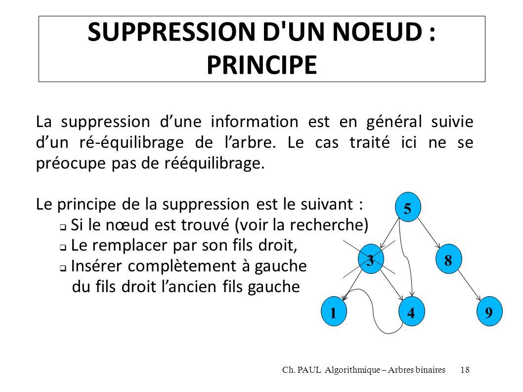 SUPPRESSION D UN NOEUD : PRINCIPE