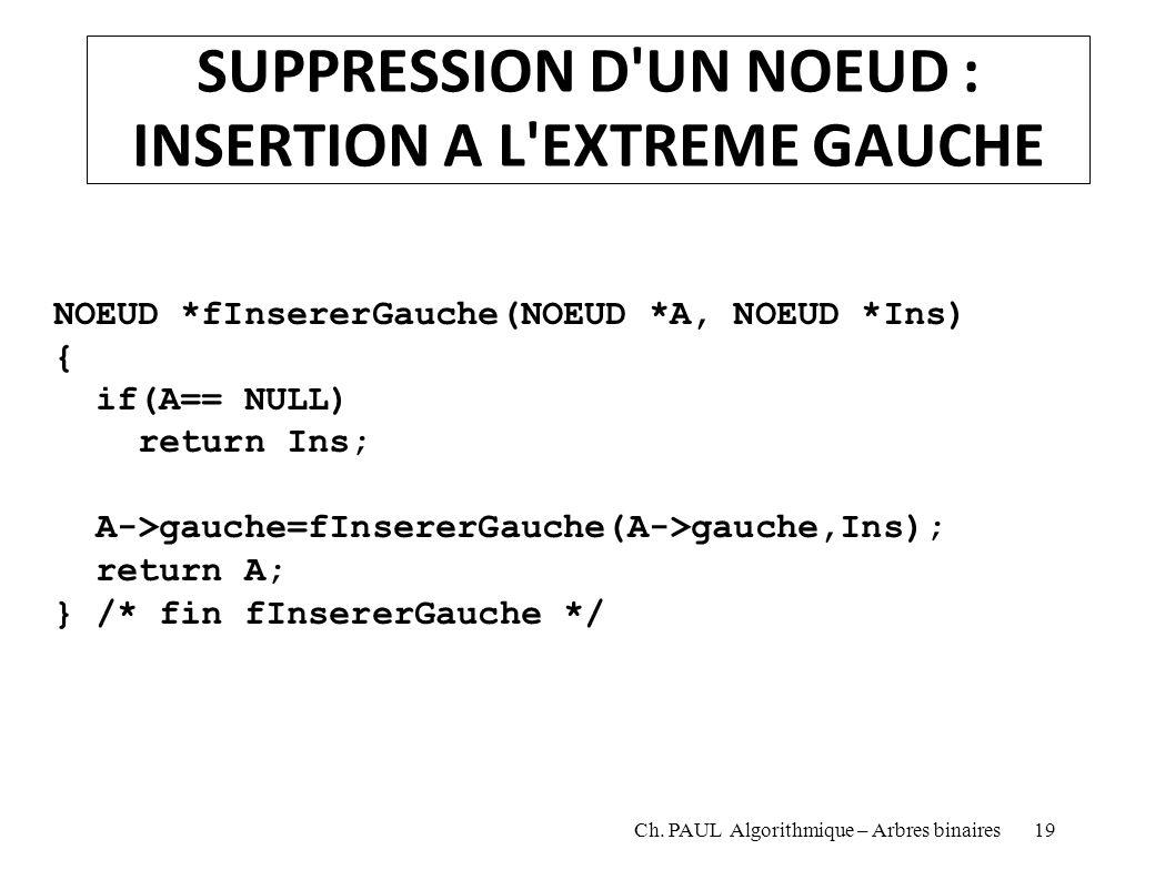 SUPPRESSION D UN NOEUD : INSERTION A L EXTREME GAUCHE