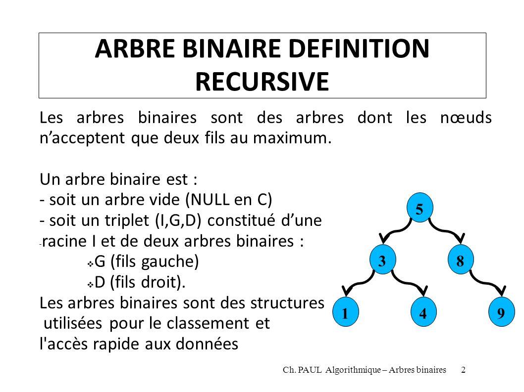 ARBRE BINAIRE DEFINITION RECURSIVE
