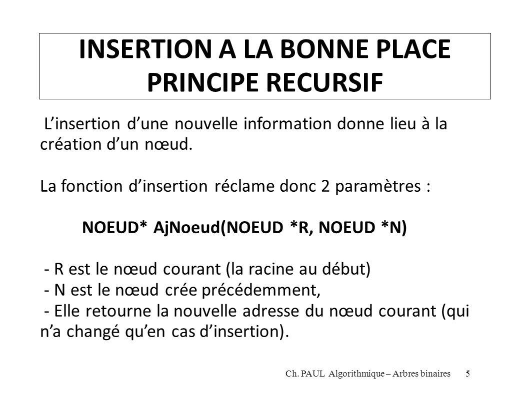 INSERTION A LA BONNE PLACE PRINCIPE RECURSIF