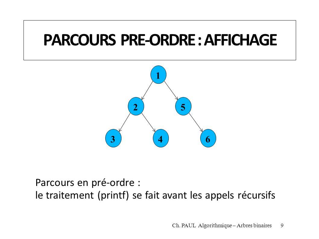 PARCOURS PRE-ORDRE : AFFICHAGE