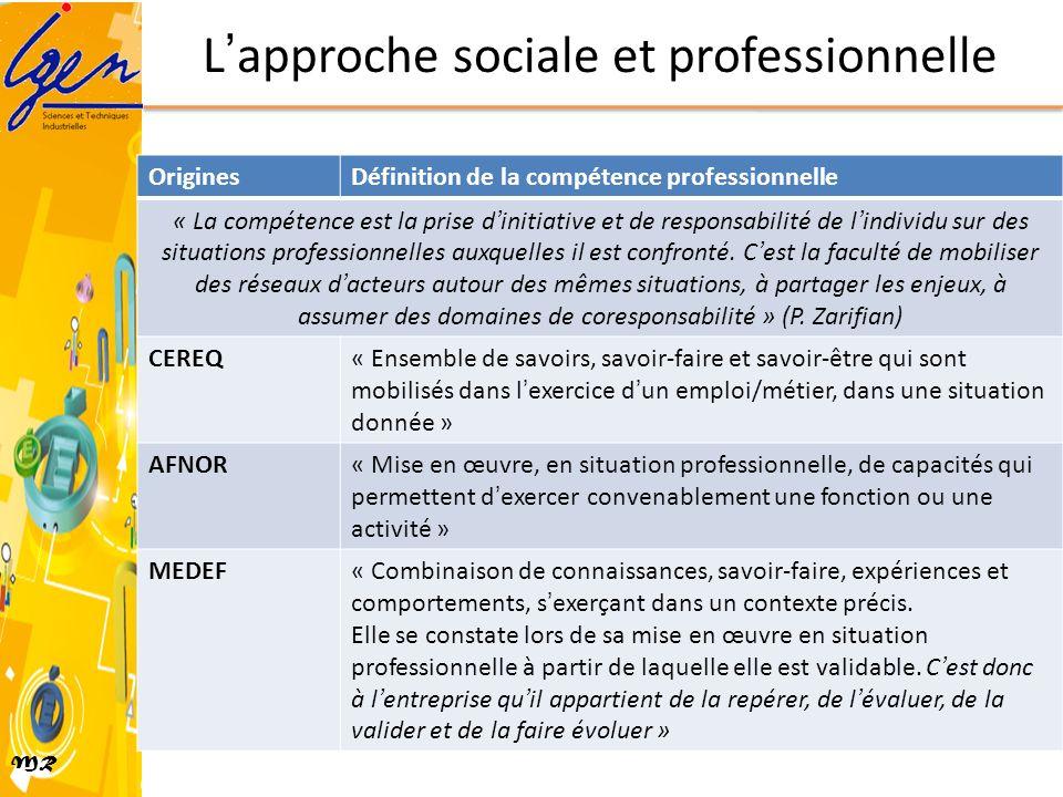L'approche sociale et professionnelle