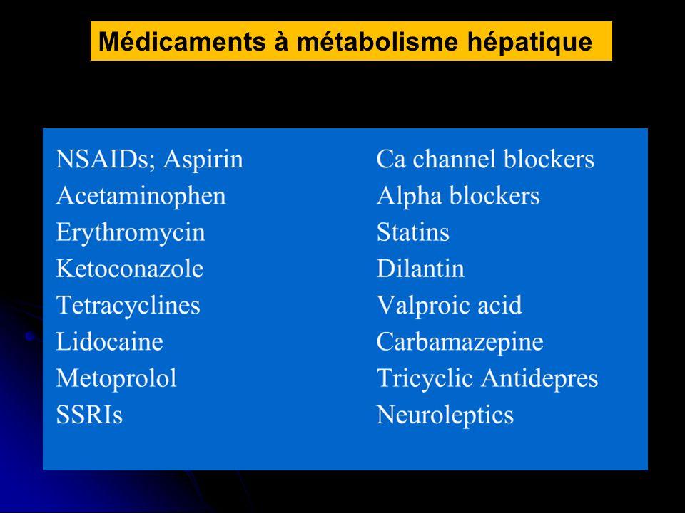 Médicaments à métabolisme hépatique