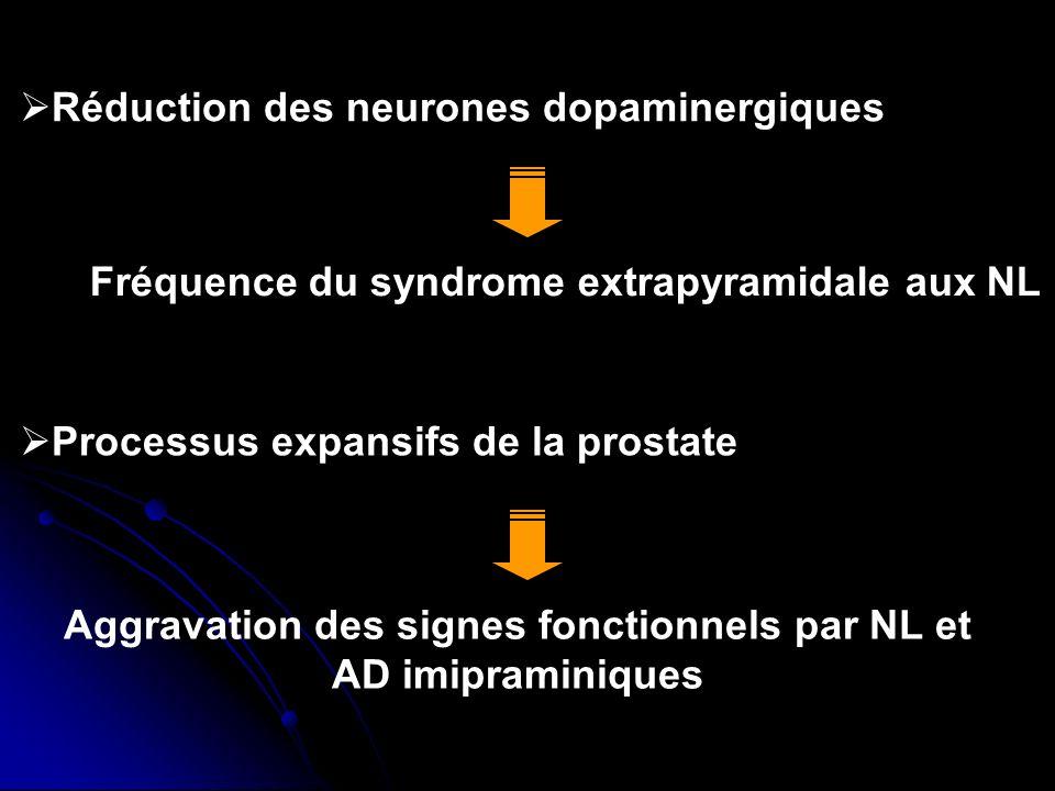 Aggravation des signes fonctionnels par NL et AD imipraminiques