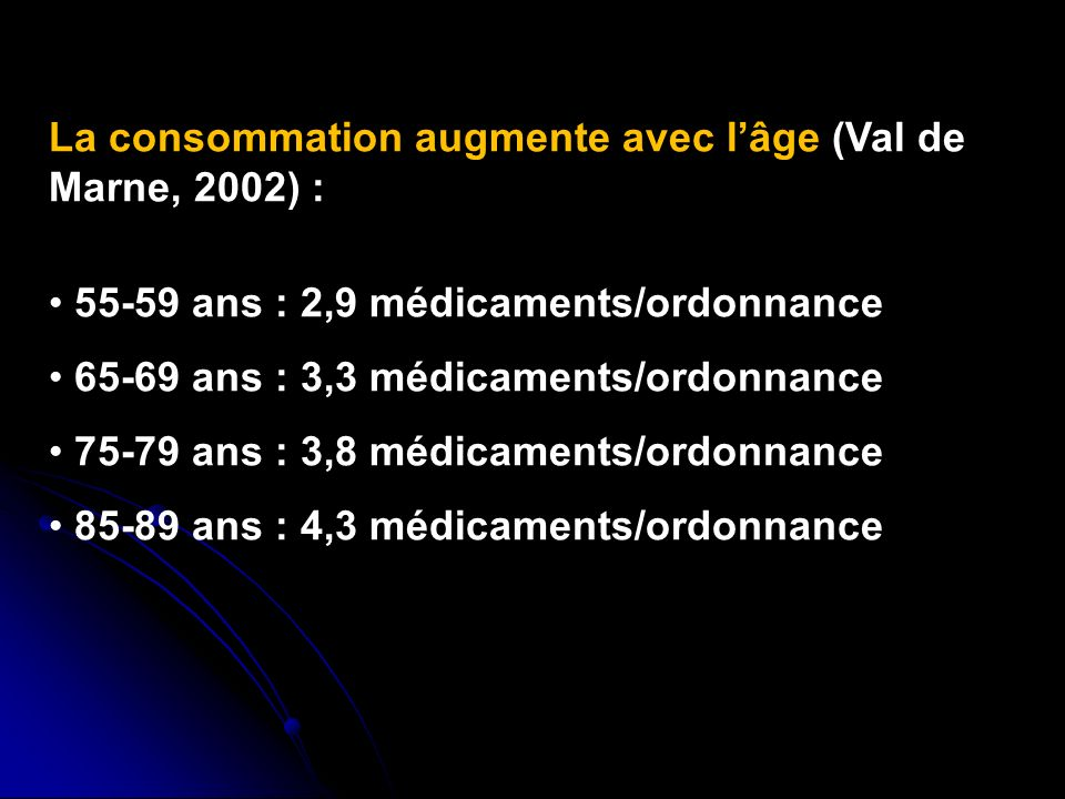 La consommation augmente avec l'âge (Val de Marne, 2002) :