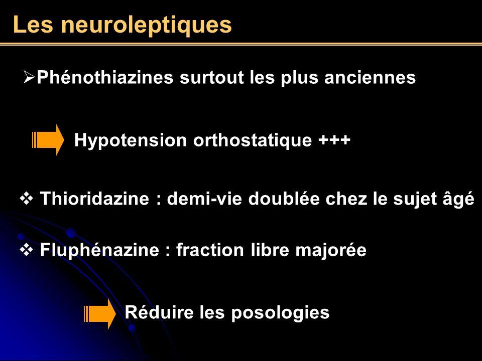 Les neuroleptiques Phénothiazines surtout les plus anciennes