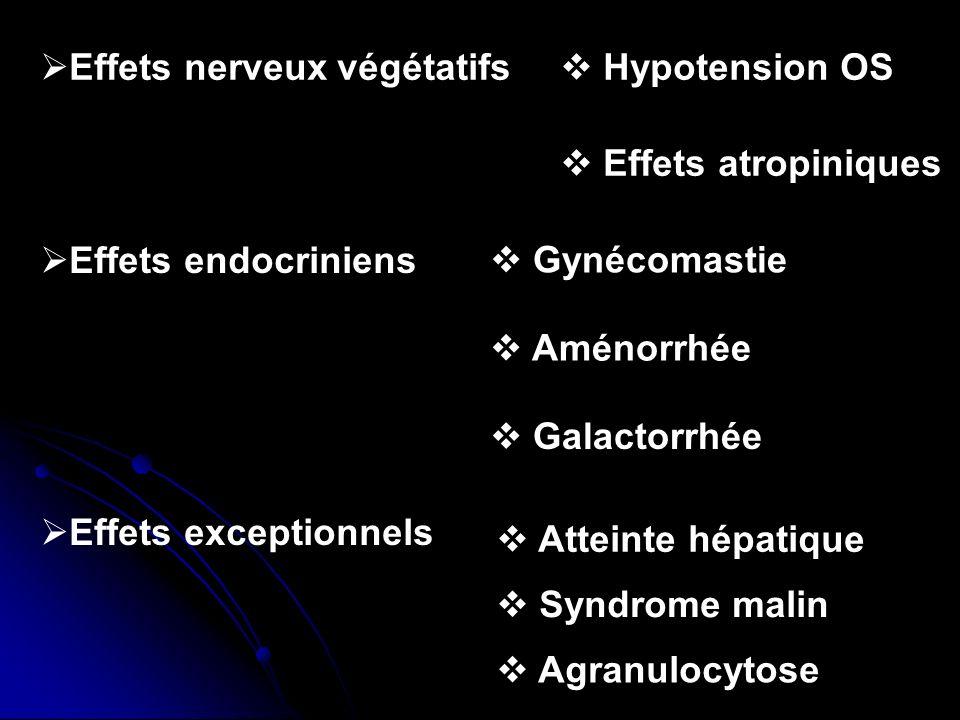 Effets nerveux végétatifs