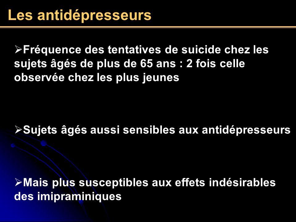 Les antidépresseurs Fréquence des tentatives de suicide chez les sujets âgés de plus de 65 ans : 2 fois celle observée chez les plus jeunes.