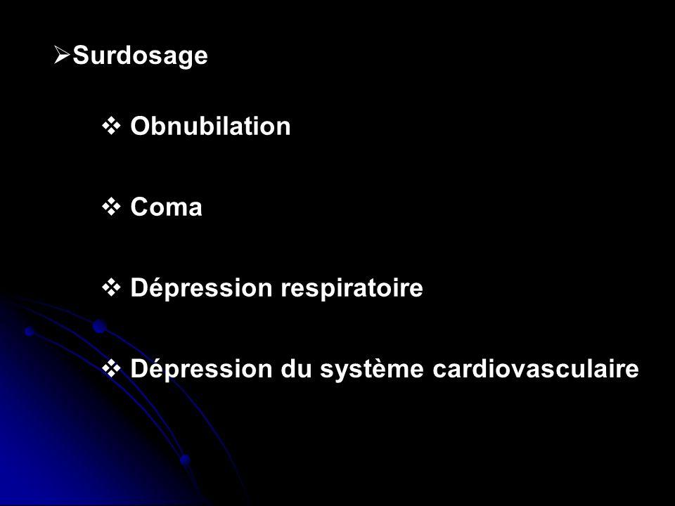 Surdosage Obnubilation Coma Dépression respiratoire Dépression du système cardiovasculaire