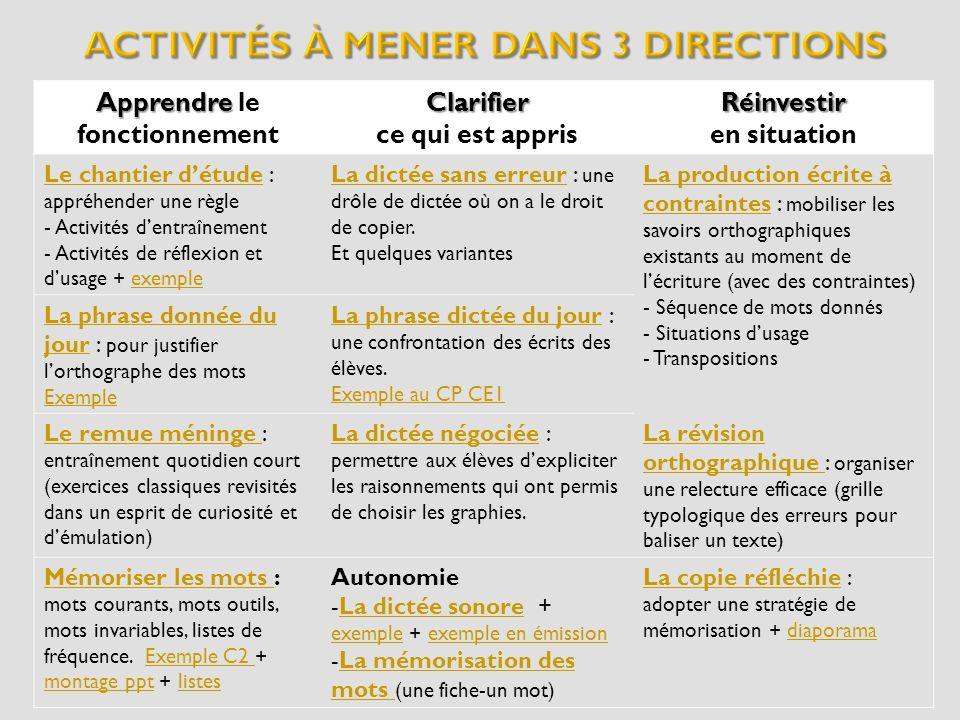 Activités à mener dans 3 directions