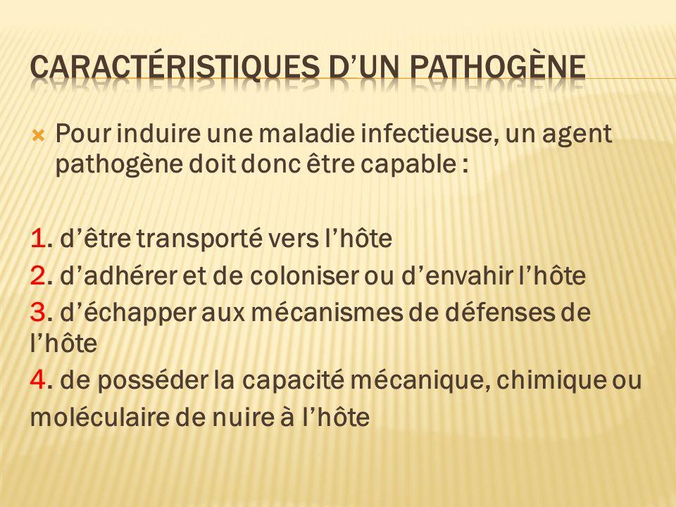 Caractéristiques d'un pathogène