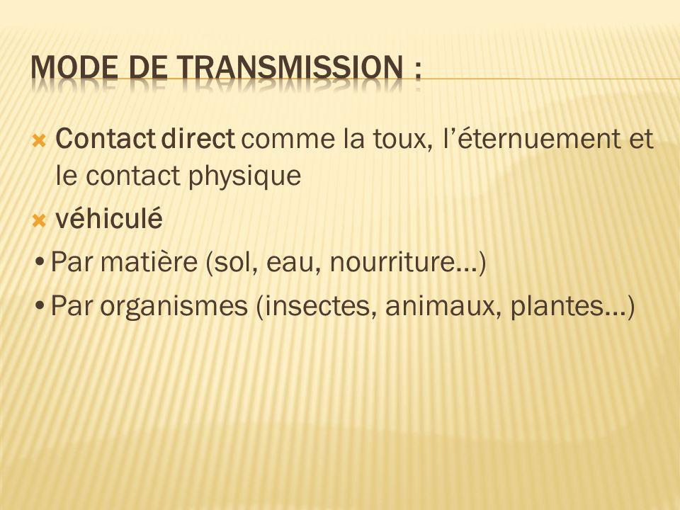 Mode de transmission : Contact direct comme la toux, l'éternuement et le contact physique. véhiculé.
