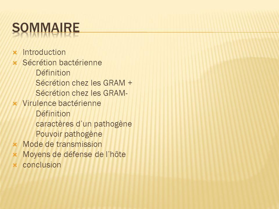 sommaire Introduction Sécrétion bactérienne Définition