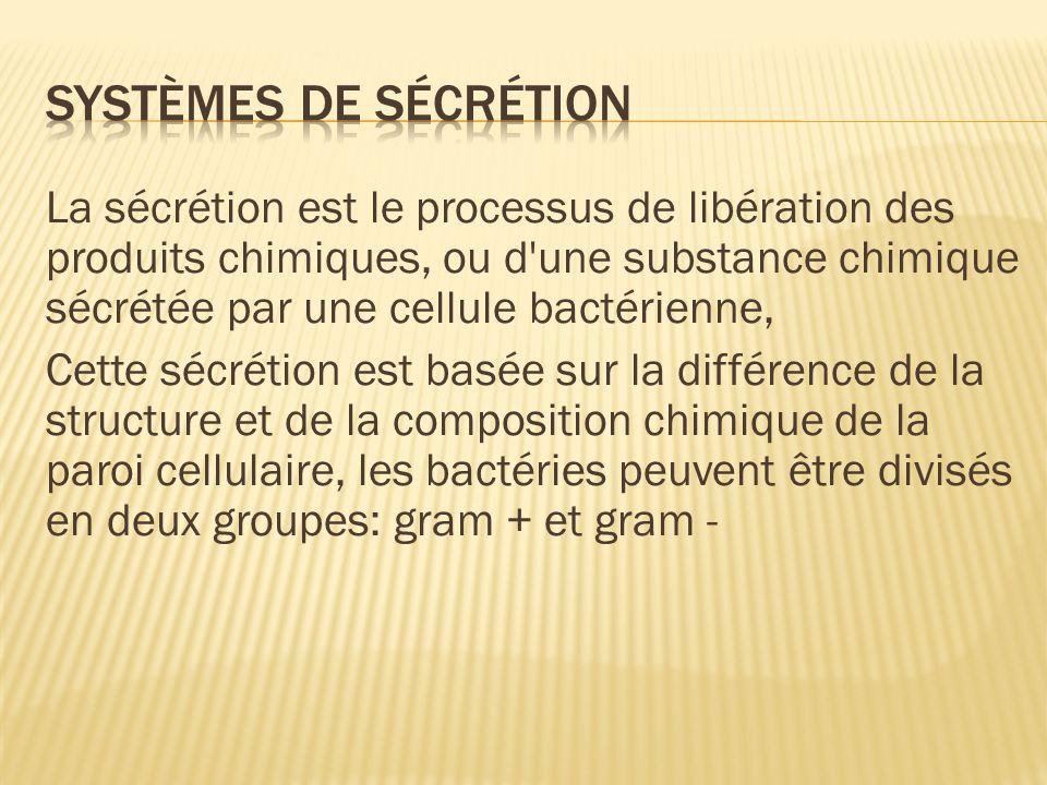 Systèmes de sécrétion