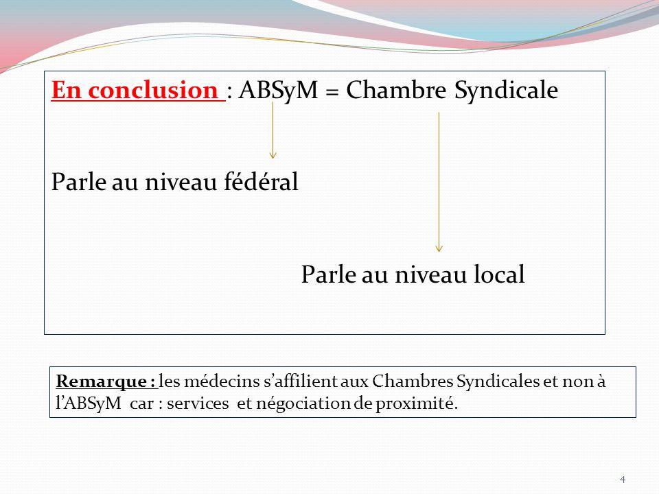 En conclusion : ABSyM = Chambre Syndicale
