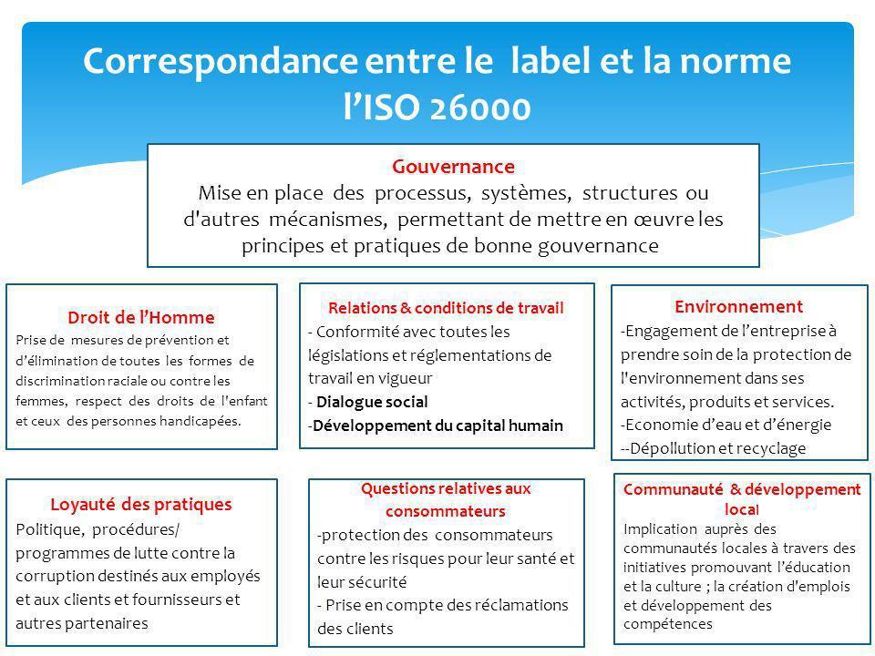 Correspondance entre le label et la norme l'ISO 26000