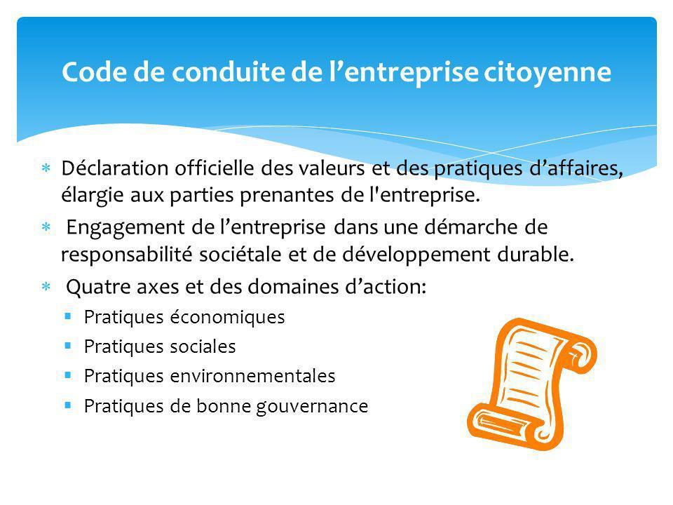 Code de conduite de l'entreprise citoyenne