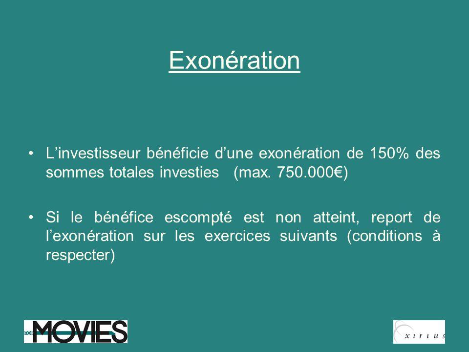 Exonération L'investisseur bénéficie d'une exonération de 150% des sommes totales investies (max. 750.000€)