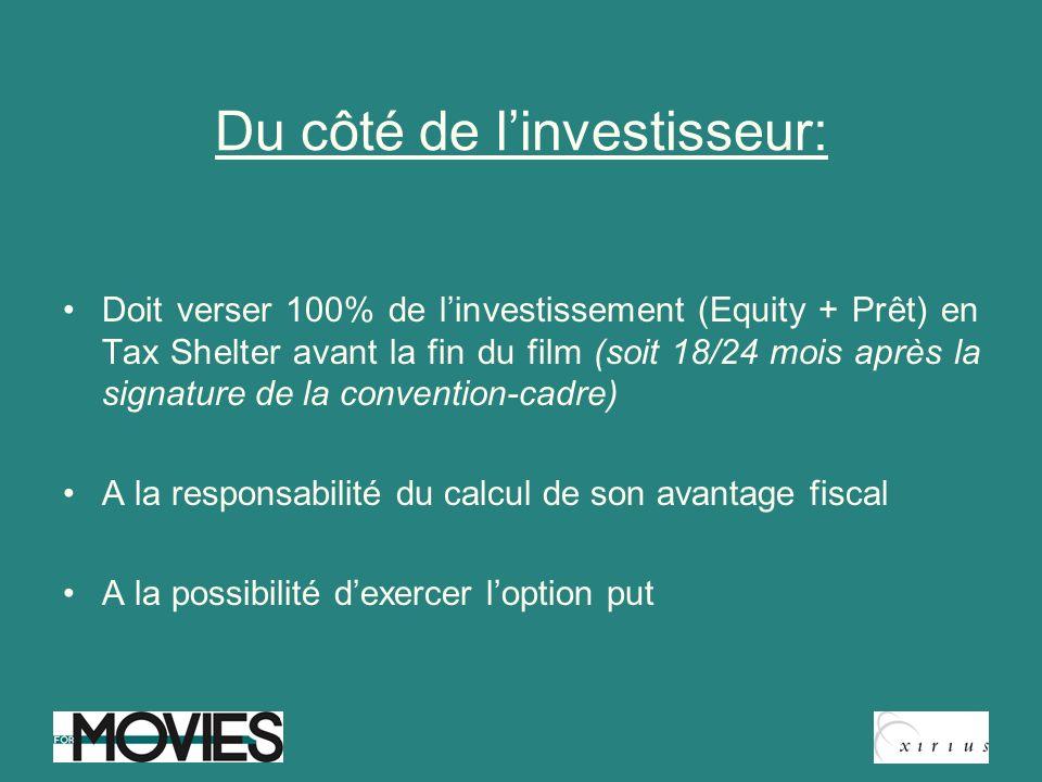 Du côté de l'investisseur: