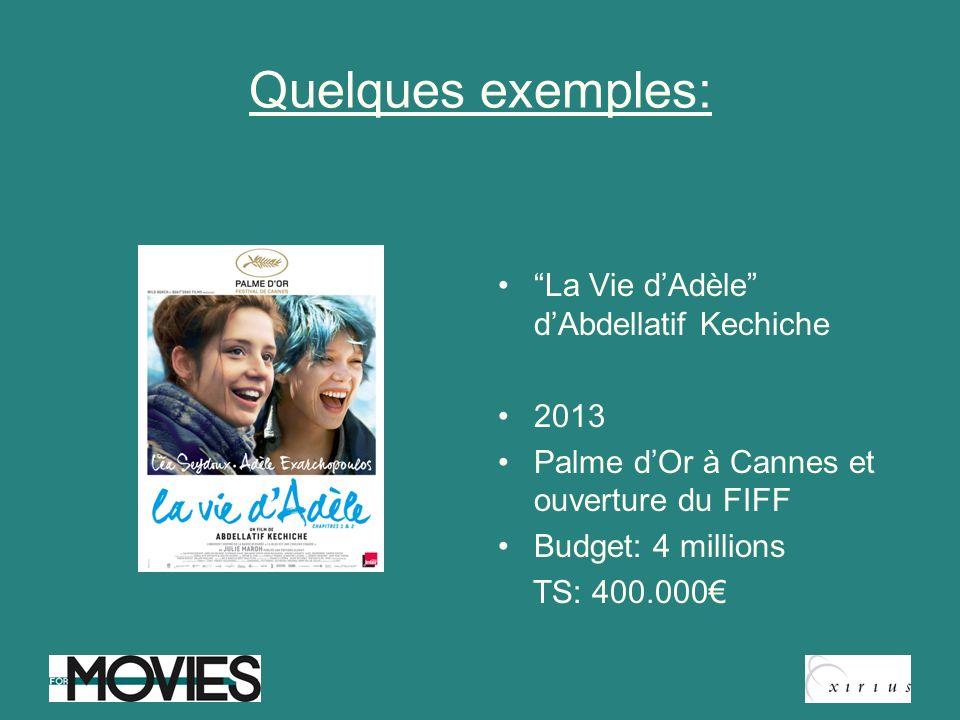 Quelques exemples: La Vie d'Adèle d'Abdellatif Kechiche 2013