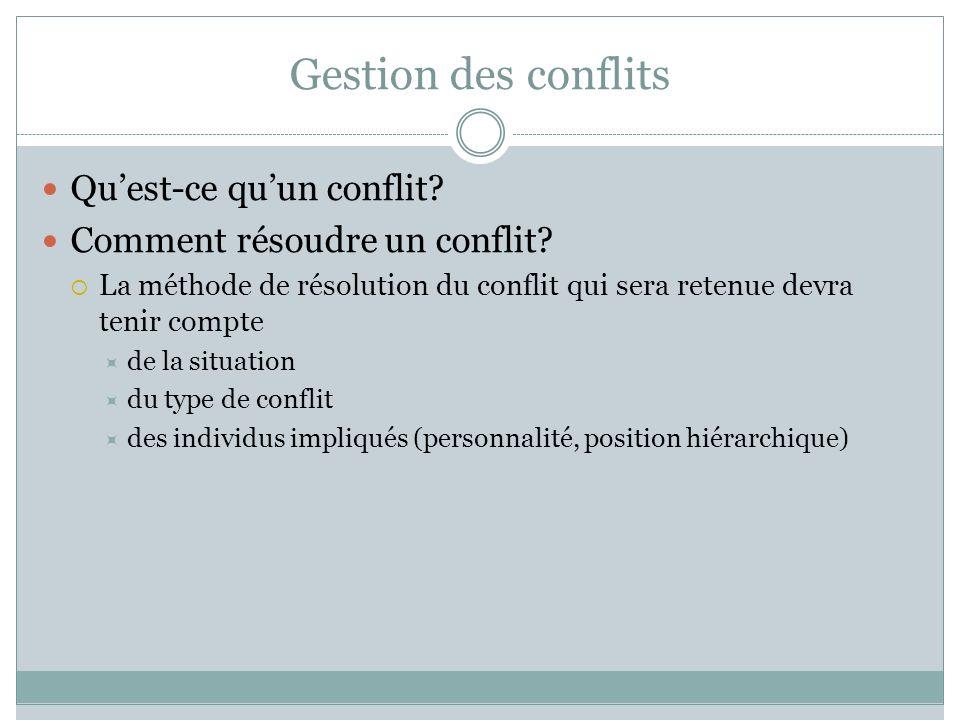 Gestion des conflits Qu'est-ce qu'un conflit