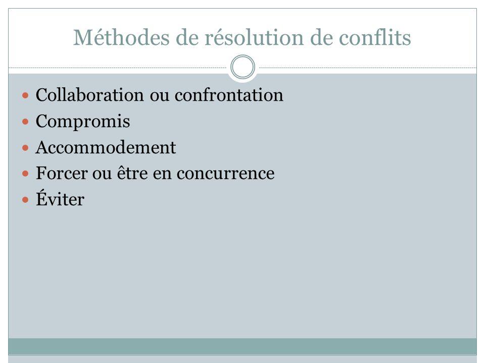 Méthodes de résolution de conflits