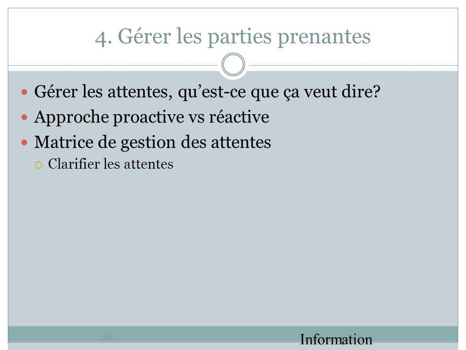 4. Gérer les parties prenantes
