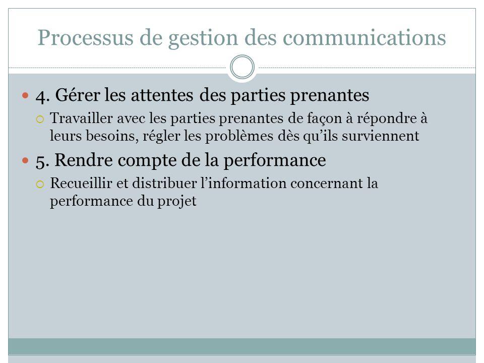 Processus de gestion des communications
