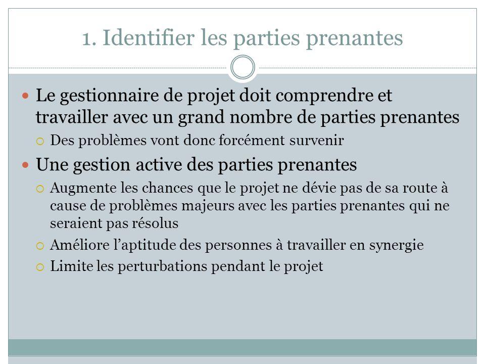 1. Identifier les parties prenantes