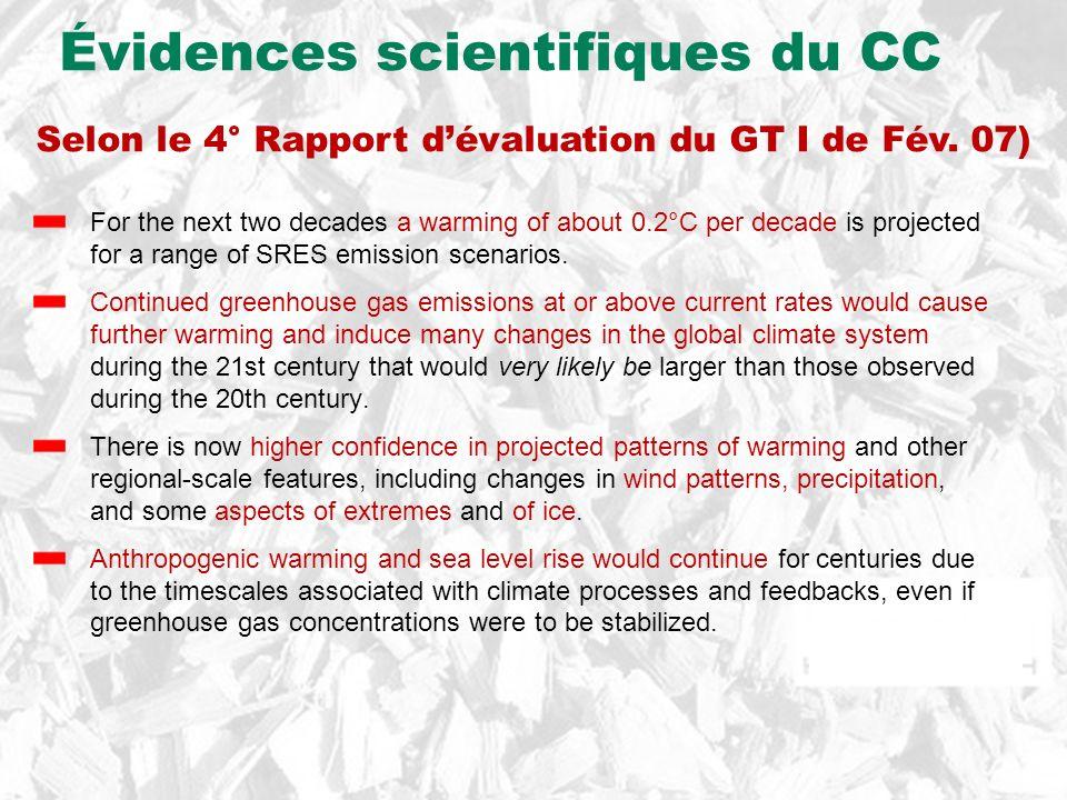 Évidences scientifiques du CC