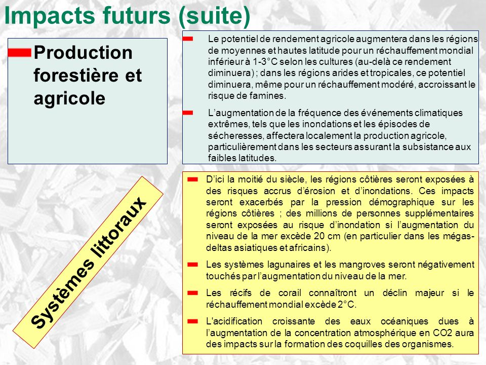 Impacts futurs (suite)