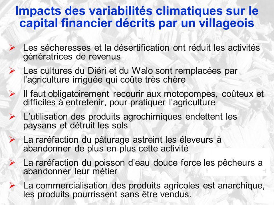 Impacts des variabilités climatiques sur le capital financier décrits par un villageois