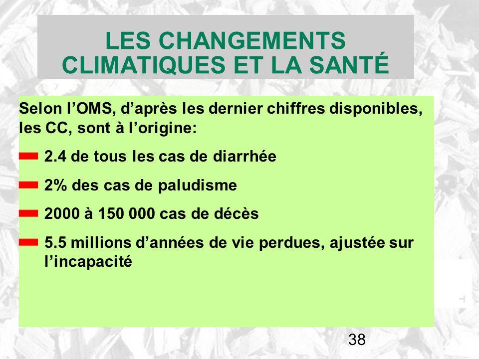 LES CHANGEMENTS CLIMATIQUES ET LA SANTÉ