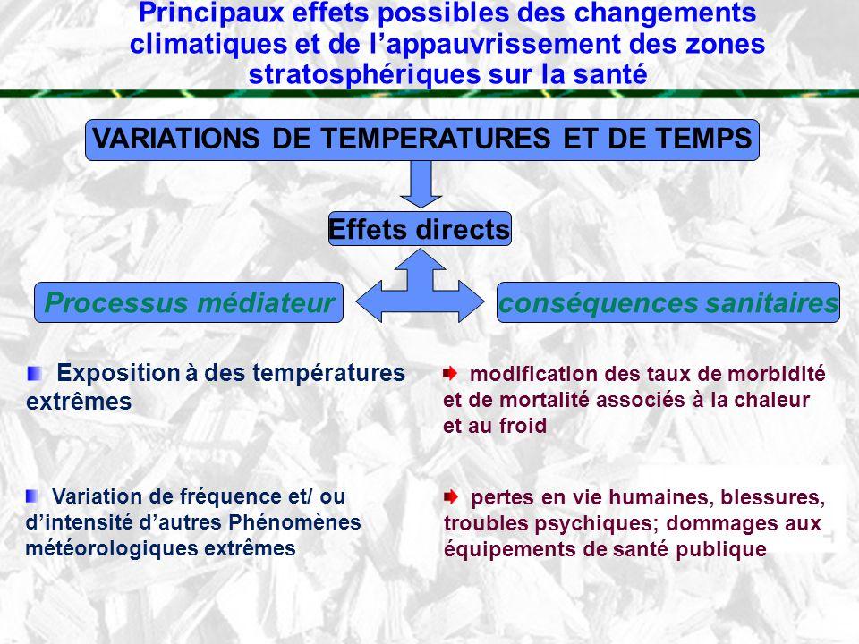 VARIATIONS DE TEMPERATURES ET DE TEMPS conséquences sanitaires
