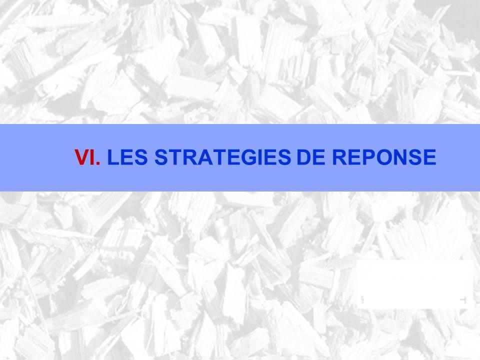 VI. LES STRATEGIES DE REPONSE