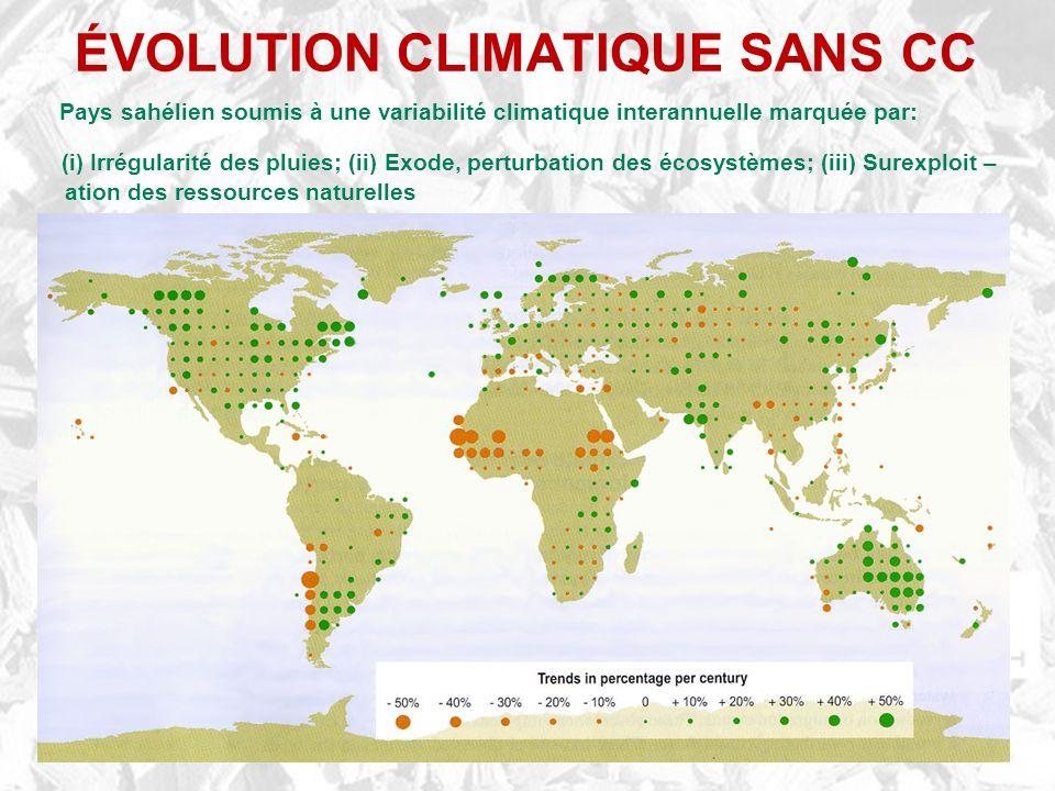 ÉVOLUTION CLIMATIQUE SANS CC Pays sahélien soumis à une variabilité climatique interannuelle marquée par: (i) Irrégularité des pluies; (ii) Exode, perturbation des écosystèmes; (iii) Surexploit – ation des ressources naturelles