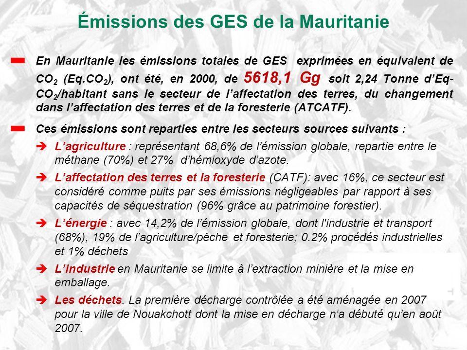 Émissions des GES de la Mauritanie