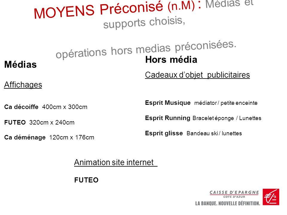 MOYENS Préconisé (n.M) : Médias et supports choisis, opérations hors medias préconisées.