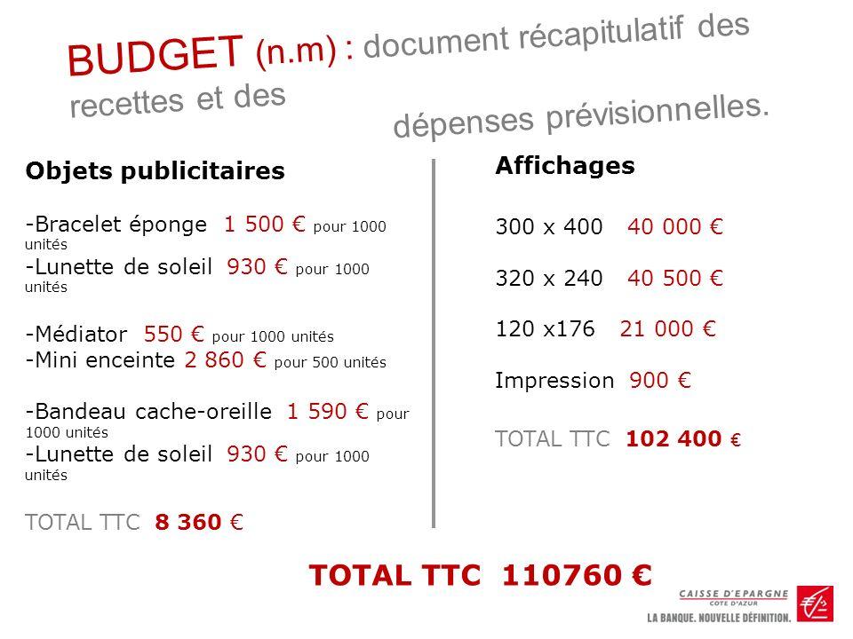BUDGET (n.m) : document récapitulatif des recettes et des dépenses prévisionnelles.