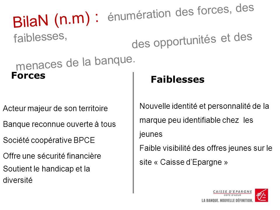 BilaN (n.m) : énumération des forces, des faiblesses, des opportunités et des menaces de la banque.