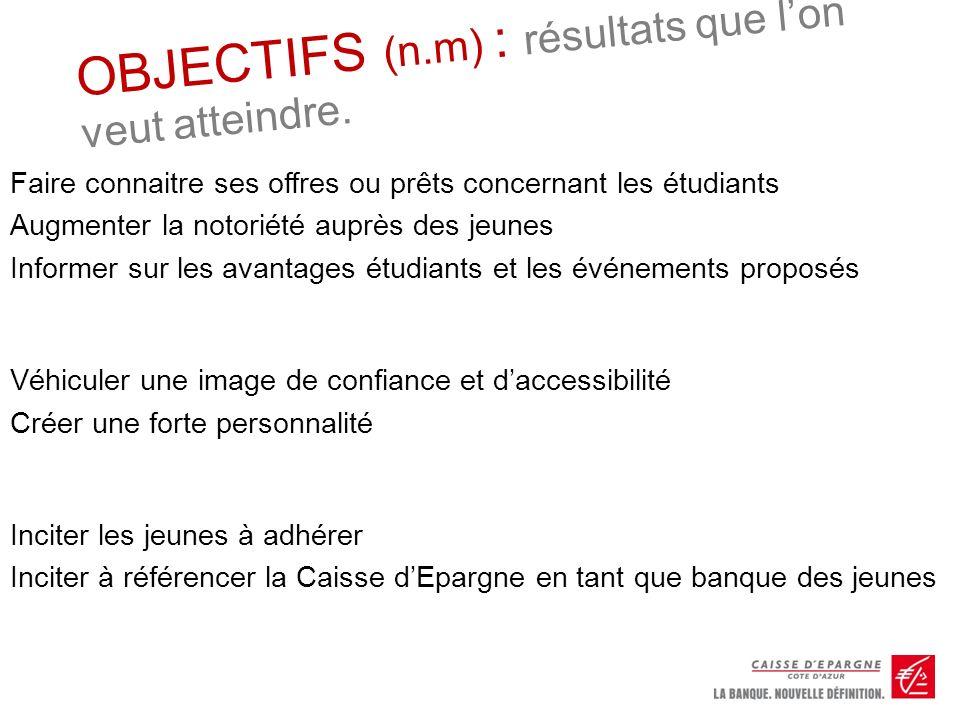 OBJECTIFS (n.m) : résultats que l'on veut atteindre.