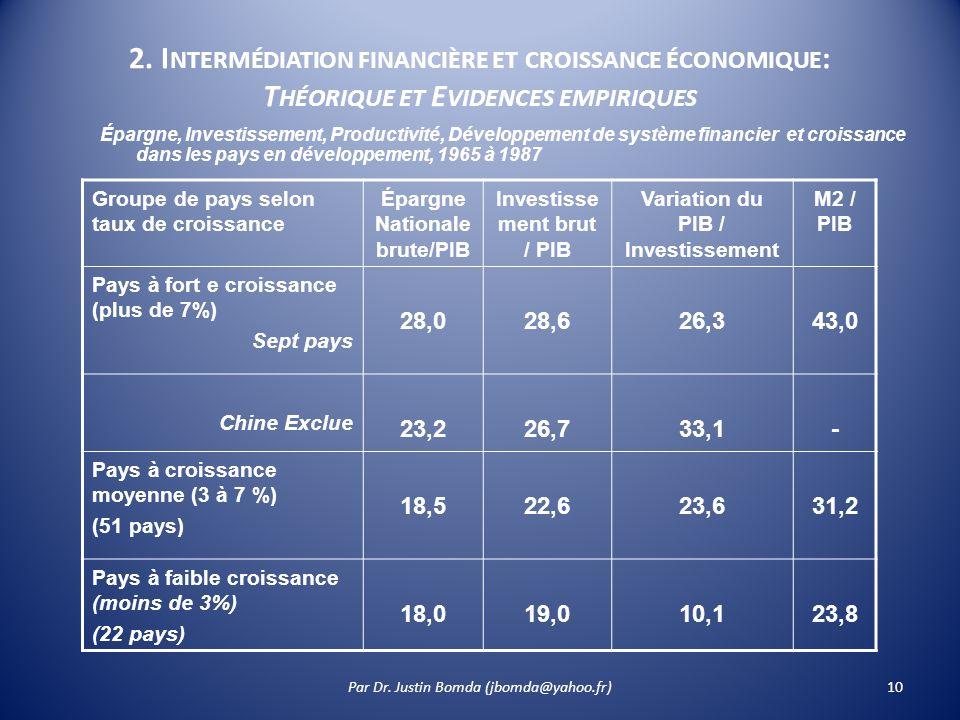 2. Intermédiation financière et croissance économique: Théorique et Evidences empiriques